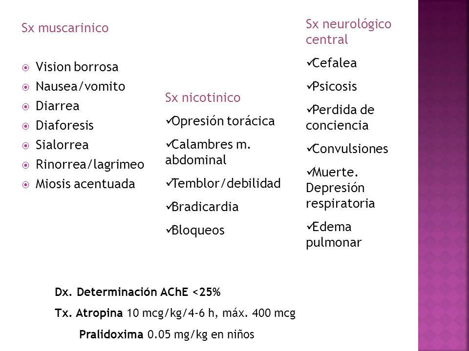 Sx neurológico central Cefalea Psicosis Perdida de conciencia
