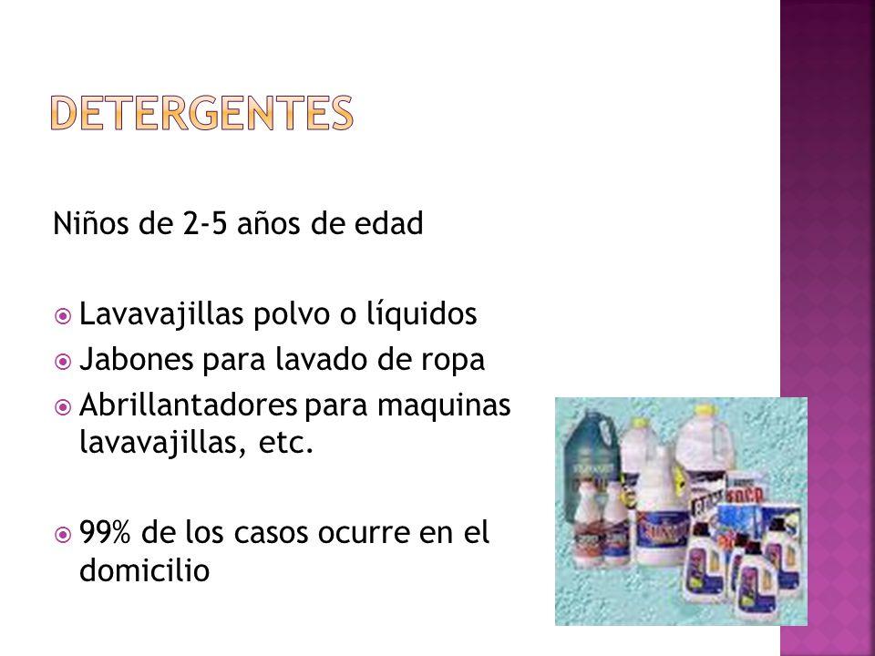 DETERGENTES Niños de 2-5 años de edad Lavavajillas polvo o líquidos