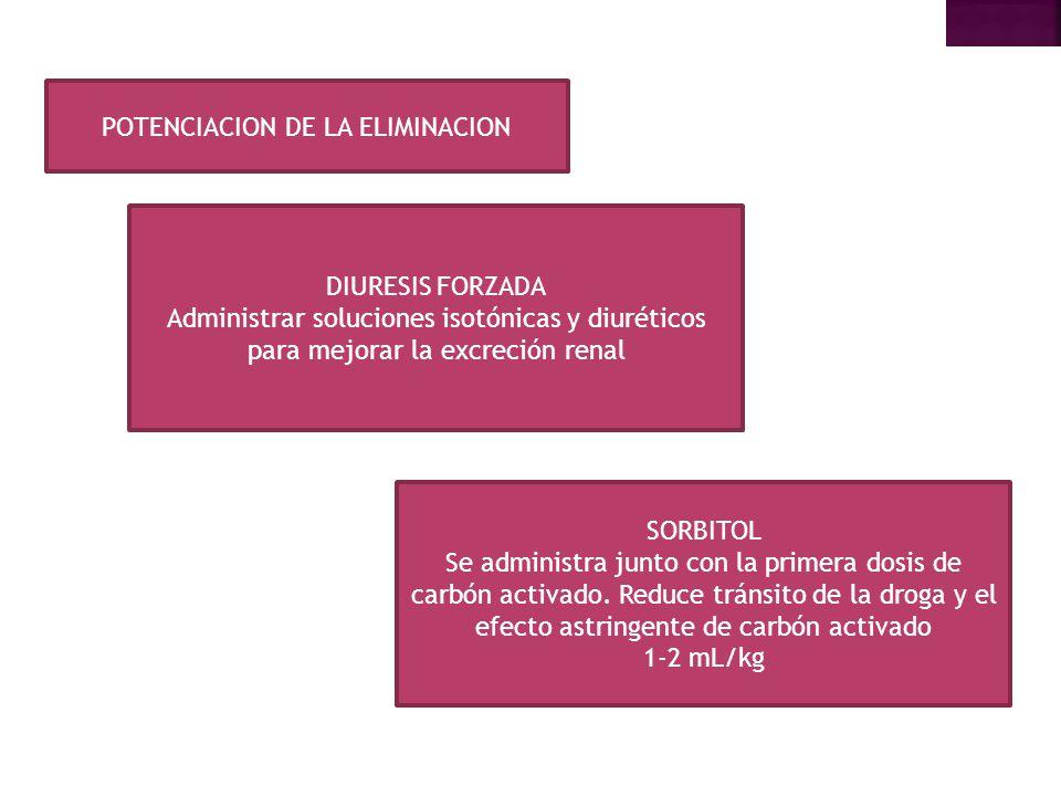 TX DESCONTAMINACION DIGESTIVA POTENCIACION DE LA ELIMINACION