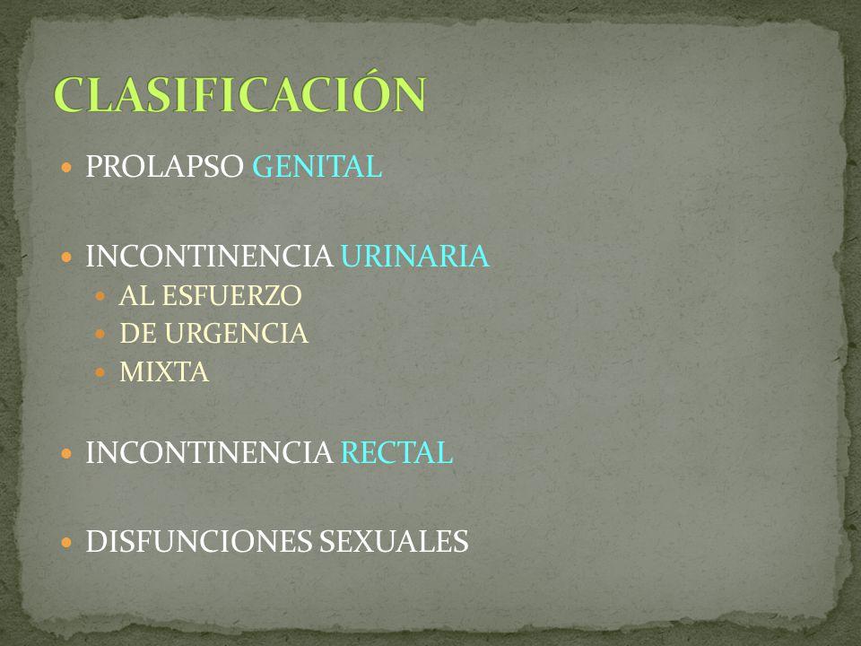 CLASIFICACIÓN PROLAPSO GENITAL INCONTINENCIA URINARIA