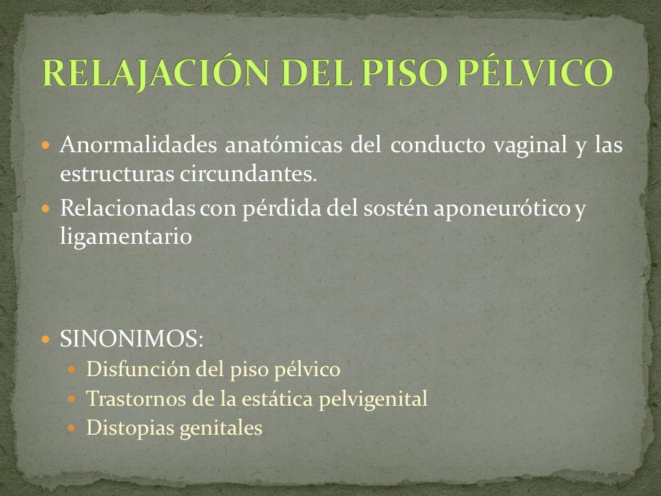 RELAJACIÓN DEL PISO PÉLVICO