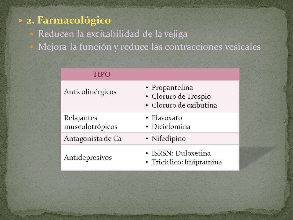 2. Farmacológico Reducen la excitabilidad de la vejiga