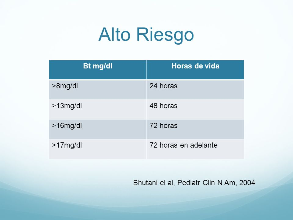 Alto Riesgo Bt mg/dl Horas de vida >8mg/dl 24 horas >13mg/dl
