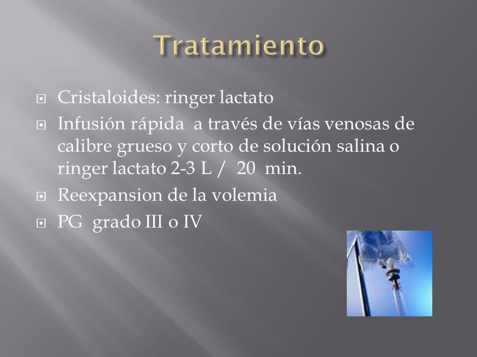 Tratamiento Cristaloides: ringer lactato