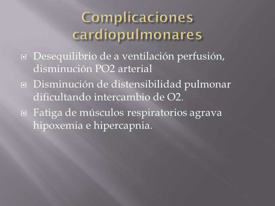 Complicaciones cardiopulmonares