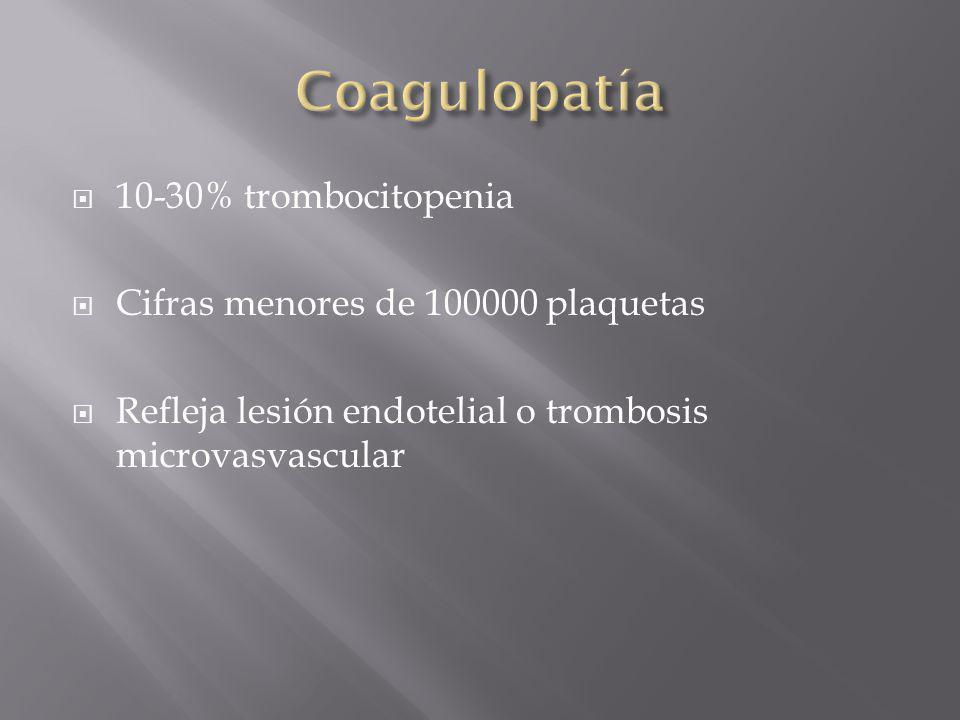 Coagulopatía 10-30% trombocitopenia Cifras menores de 100000 plaquetas
