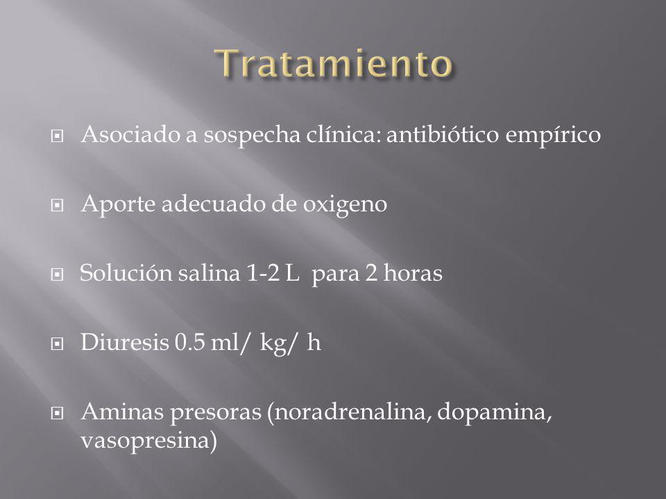 Tratamiento Asociado a sospecha clínica: antibiótico empírico
