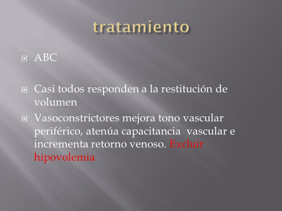 tratamiento ABC Casi todos responden a la restitución de volumen