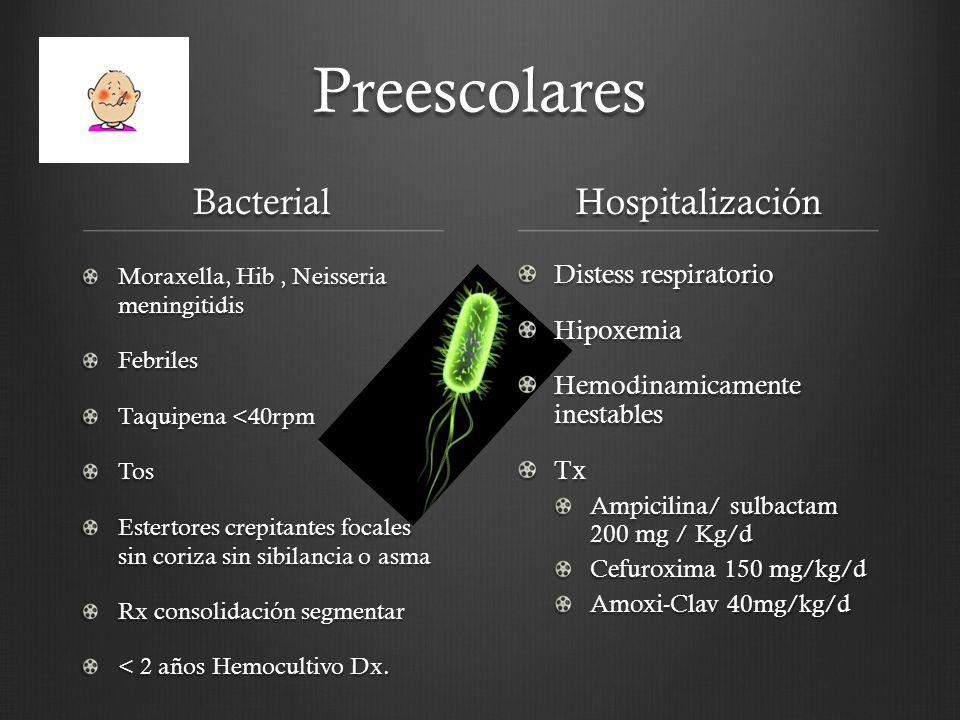 Preescolares Bacterial Hospitalización Distess respiratorio Hipoxemia
