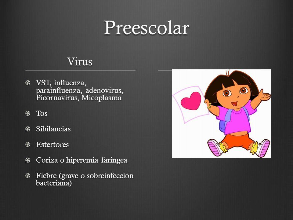 Preescolar Virus. VST, influenza, parainfluenza, adenovirus, Picornavirus, Micoplasma. Tos. Sibilancias.