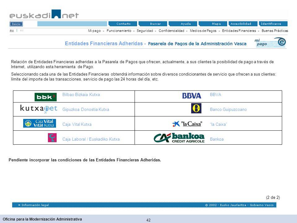 Entidades Financieras Adheridas -