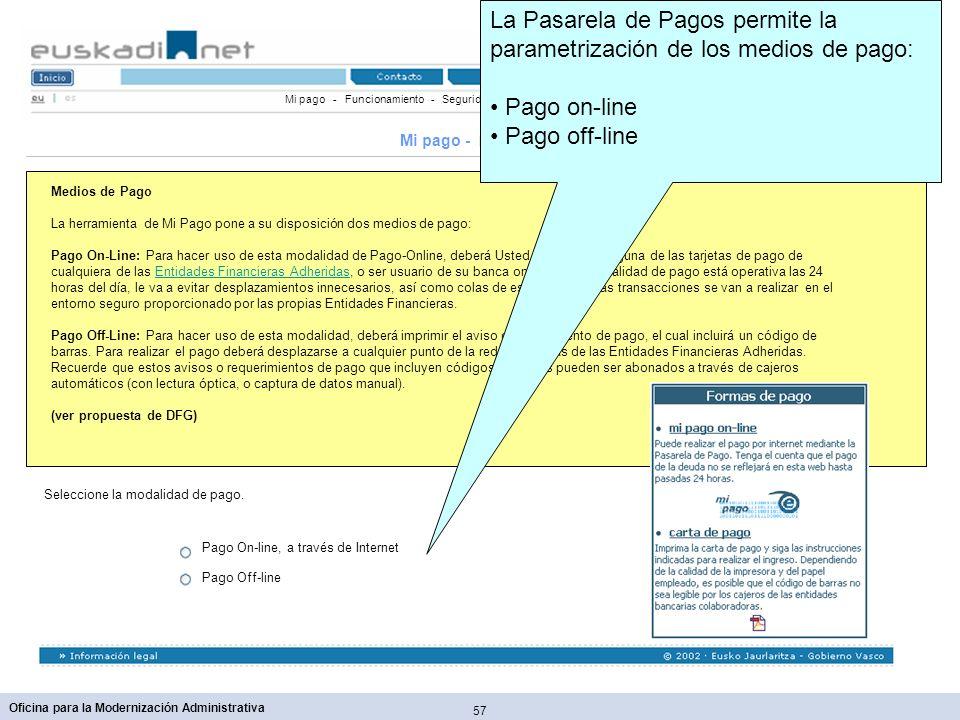 La Pasarela de Pagos permite la parametrización de los medios de pago:
