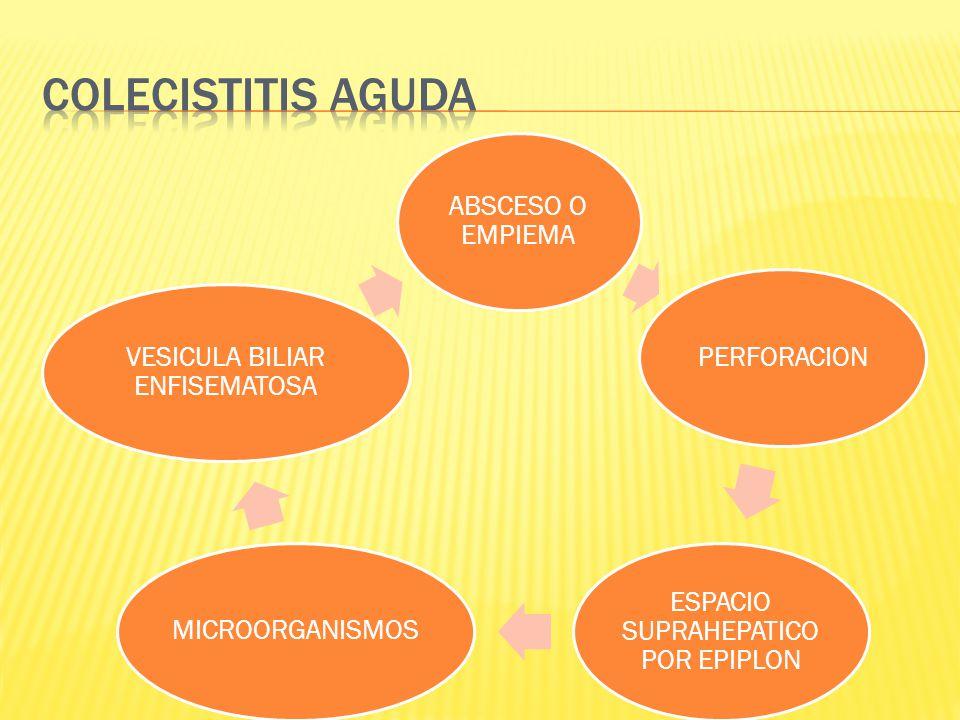 COLECISTITIS AGUDA ABSCESO O EMPIEMA PERFORACION