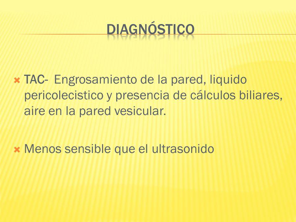 DIAGNÓSTICO TAC- Engrosamiento de la pared, liquido pericolecistico y presencia de cálculos biliares, aire en la pared vesicular.