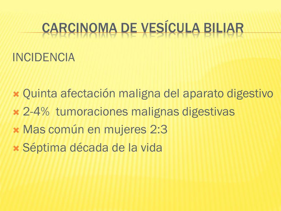 Carcinoma de vesícula biliar