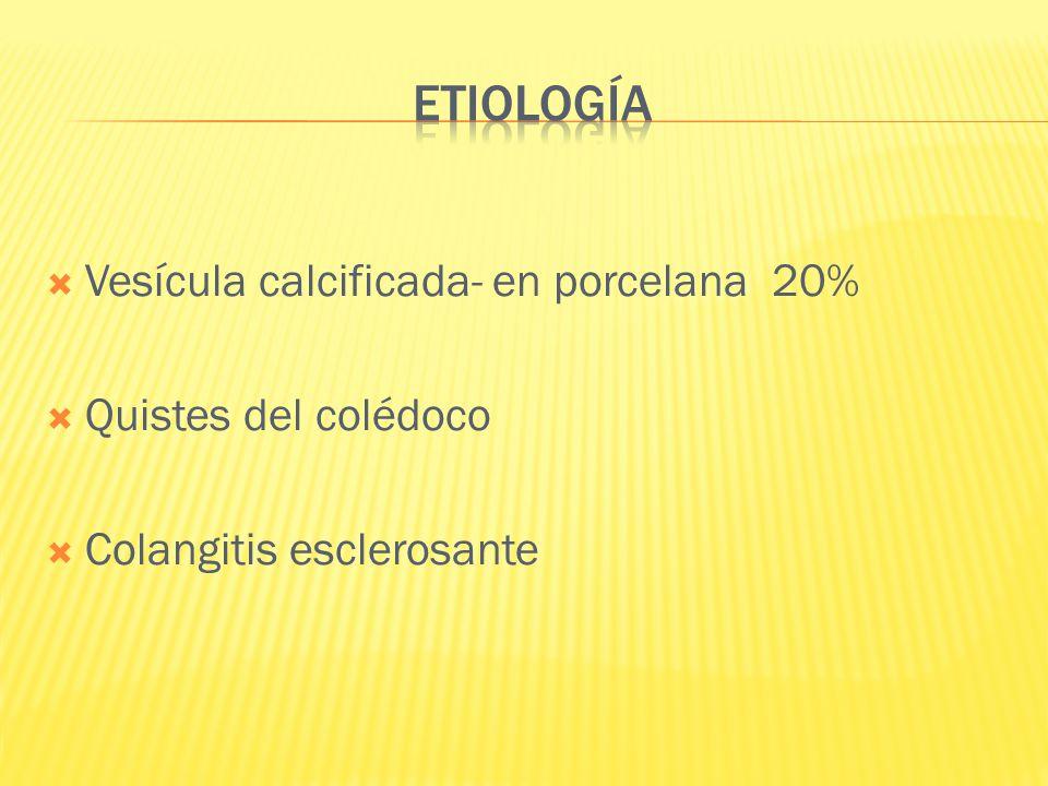 ETIOLOGÍA Vesícula calcificada- en porcelana 20% Quistes del colédoco