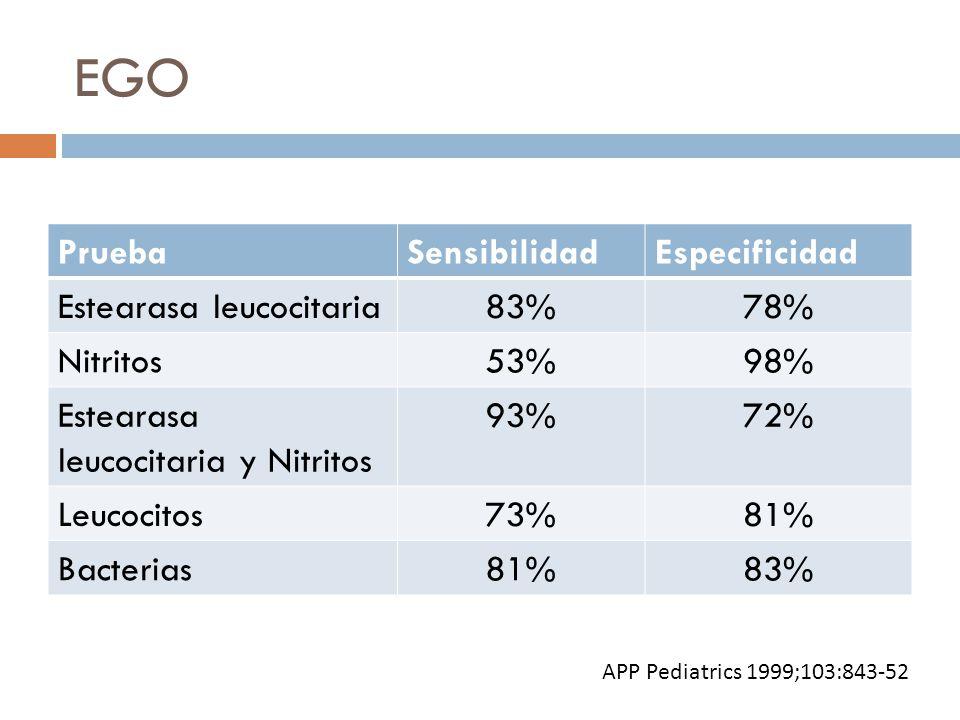 EGO Prueba Sensibilidad Especificidad Estearasa leucocitaria 83% 78%