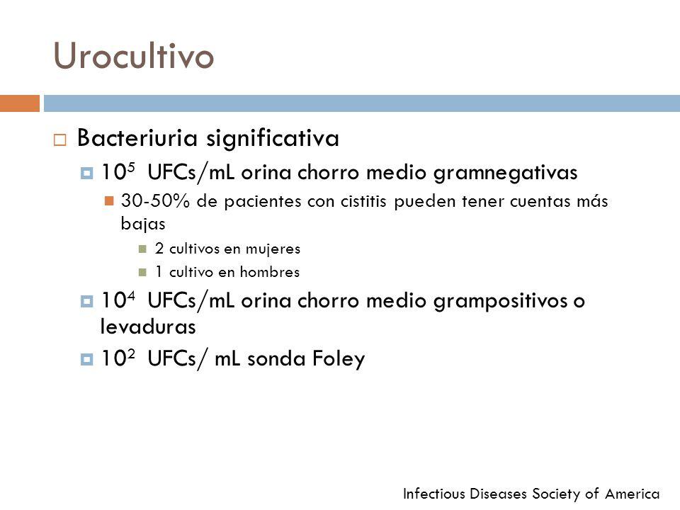 Urocultivo Bacteriuria significativa