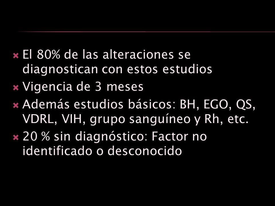 El 80% de las alteraciones se diagnostican con estos estudios