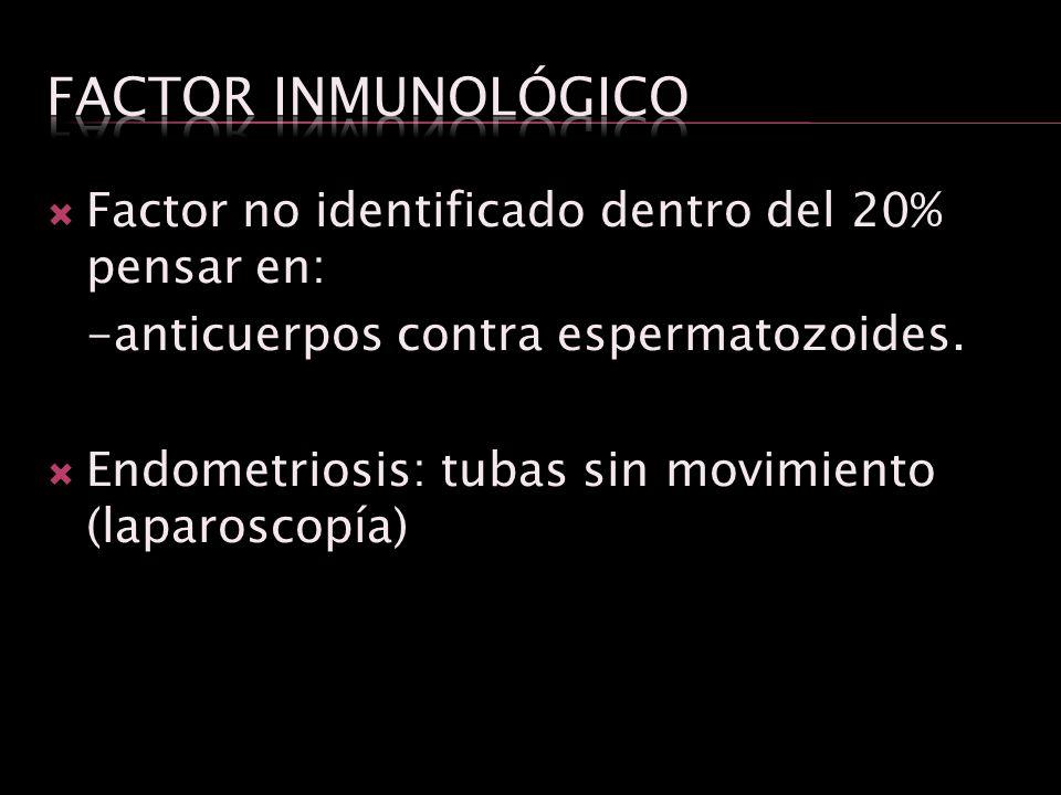 Factor inmunológico Factor no identificado dentro del 20% pensar en: