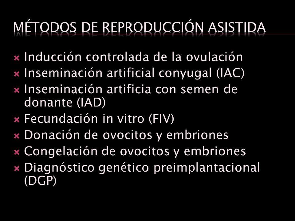Métodos de Reproducción Asistida
