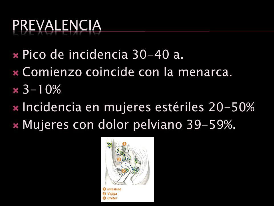 Prevalencia Pico de incidencia 30-40 a.