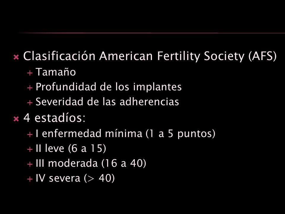 Clasificación American Fertility Society (AFS)