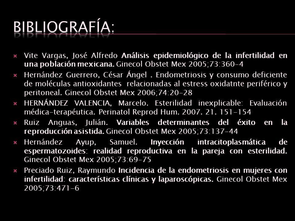 Bibliografía: Vite Vargas, José Alfredo Análisis epidemiológico de la infertilidad en una población mexicana. Ginecol Obstet Mex 2005;73:360-4.