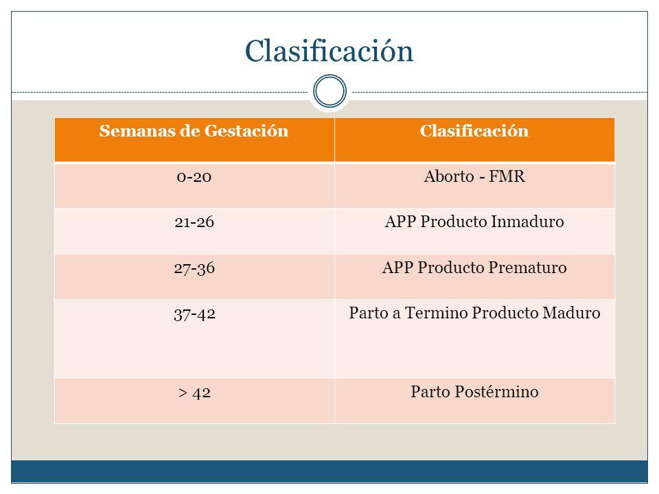 Clasificación Semanas de Gestación Clasificación 0-20 Aborto - FMR