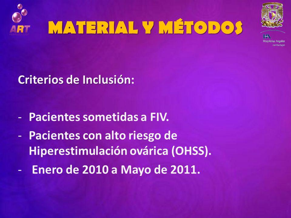 MATERIAL Y MÉTODOS Criterios de Inclusión: Pacientes sometidas a FIV.