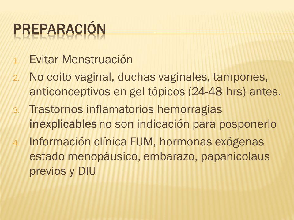 Preparación Evitar Menstruación