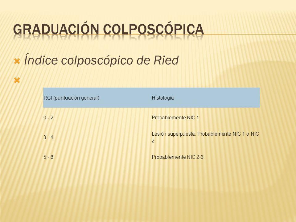 Graduación Colposcópica