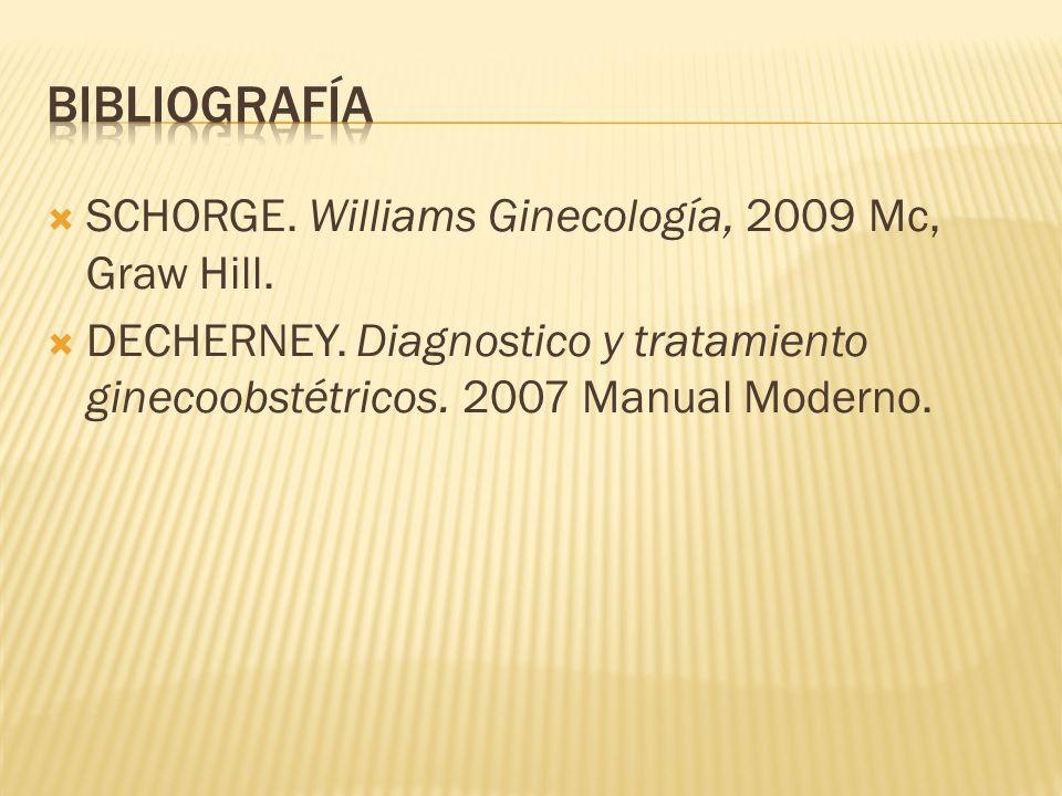 Bibliografía SCHORGE. Williams Ginecología, 2009 Mc, Graw Hill.
