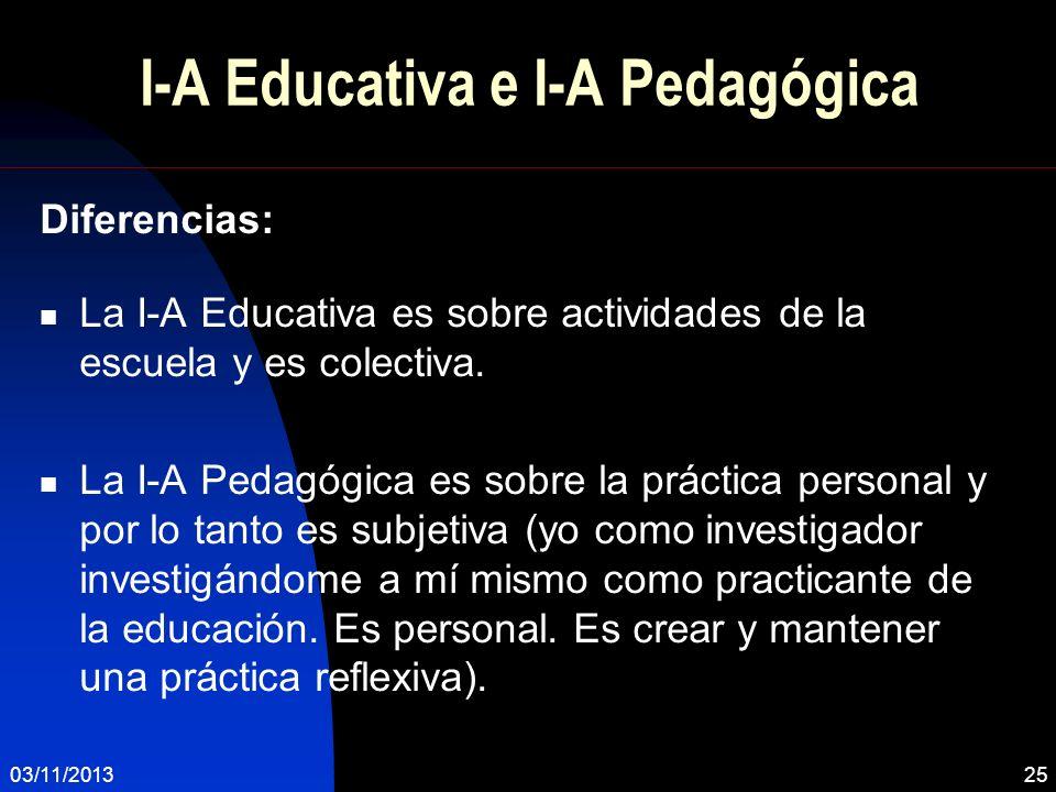 I-A Educativa e I-A Pedagógica