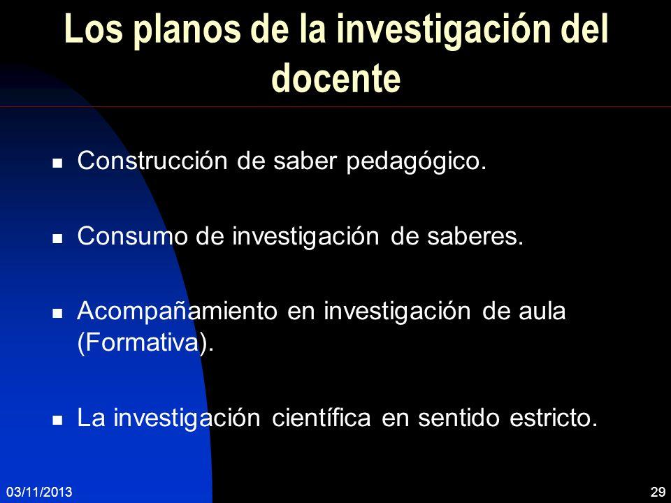 Los planos de la investigación del docente