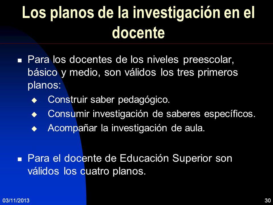 Los planos de la investigación en el docente