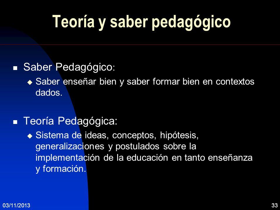 Teoría y saber pedagógico