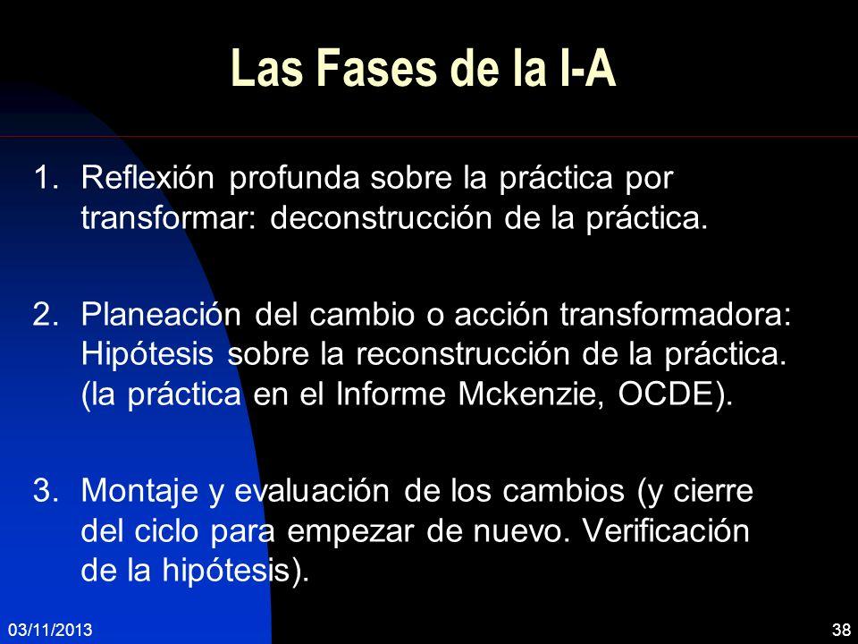 Las Fases de la I-A Reflexión profunda sobre la práctica por transformar: deconstrucción de la práctica.