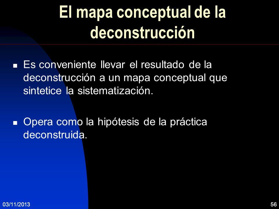 El mapa conceptual de la deconstrucción