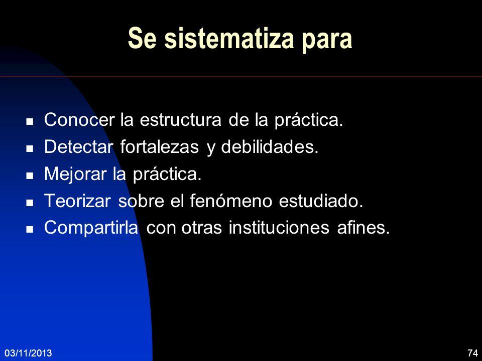 Se sistematiza para Conocer la estructura de la práctica.