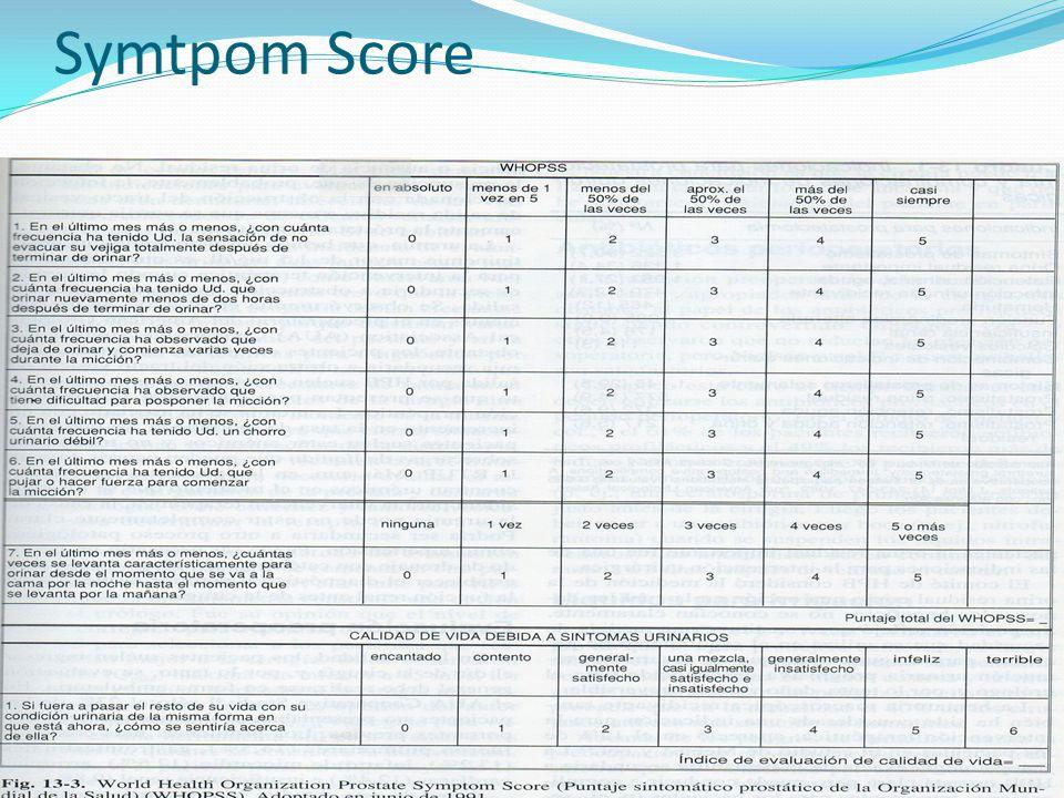 Symtpom Score