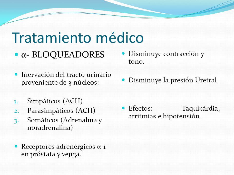 Tratamiento médico α- BLOQUEADORES Disminuye contracción y tono.
