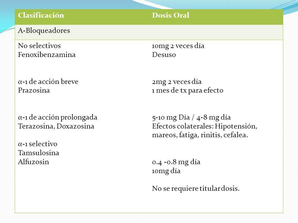 Clasificación Dosis Oral. Α-Bloqueadores. No selectivos. Fenoxibenzamina. α-1 de acción breve. Prazosina.