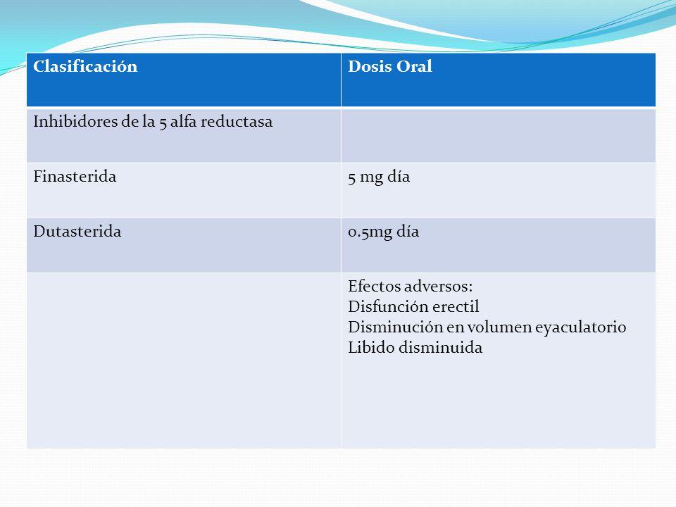 Clasificación Dosis Oral. Inhibidores de la 5 alfa reductasa. Finasterida. 5 mg día. Dutasterida.