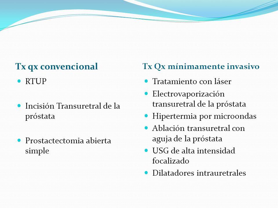 Tx qx convencional Tx Qx mínimamente invasivo RTUP