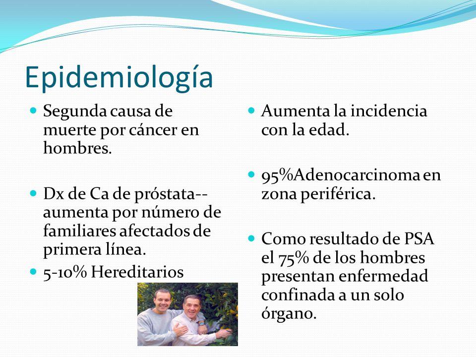 Epidemiología Segunda causa de muerte por cáncer en hombres.