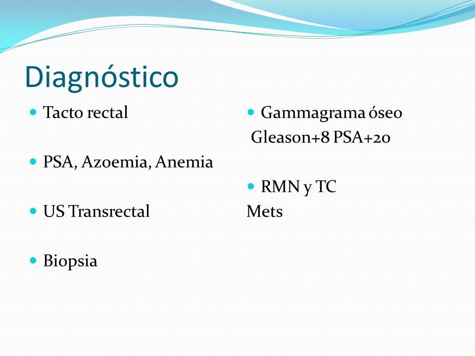 Diagnóstico Tacto rectal PSA, Azoemia, Anemia US Transrectal Biopsia