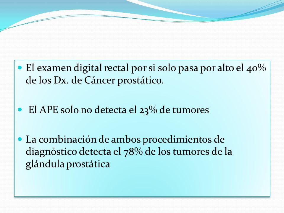 El examen digital rectal por si solo pasa por alto el 40% de los Dx
