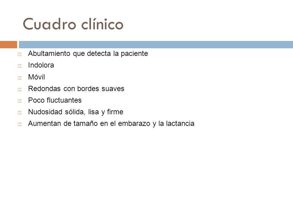 Cuadro clínico Abultamiento que detecta la paciente Indolora Móvil