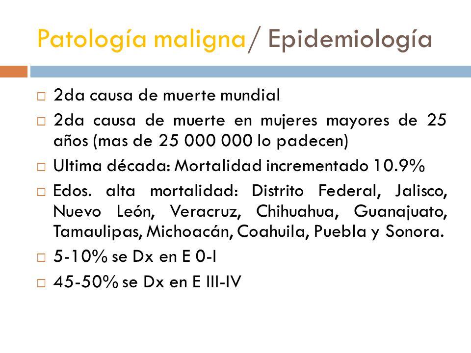 Patología maligna/ Epidemiología